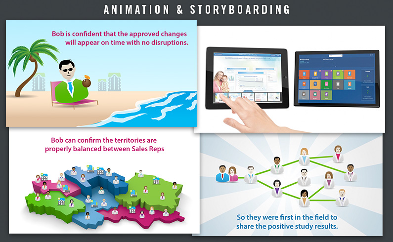 Animation and Storyboarding